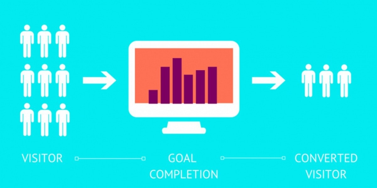 3 Powerful Web Design Secrets for Creating High-converting Websites